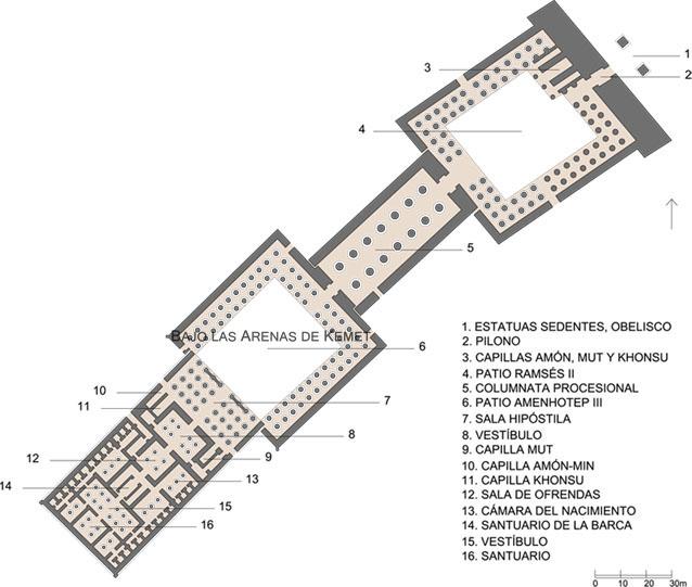 Planta del templo de Luxor. Bajo las arenas de Kemet, Arquitectura antiguo Egipto
