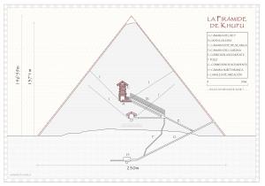 Sección de la Gran Pirámide de Keops, Guiza [© Sandra Pajares]. La Gran Pirámide de Keops, Khufu. Bajo las arenas de Kemet. Arquitectura antiguo Egipto