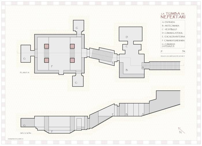Plano tumba Nefertari [QV66], Valle de las reinas, Schiaparelli, Bajo las arenas de Kemet, antiguo Egipto
