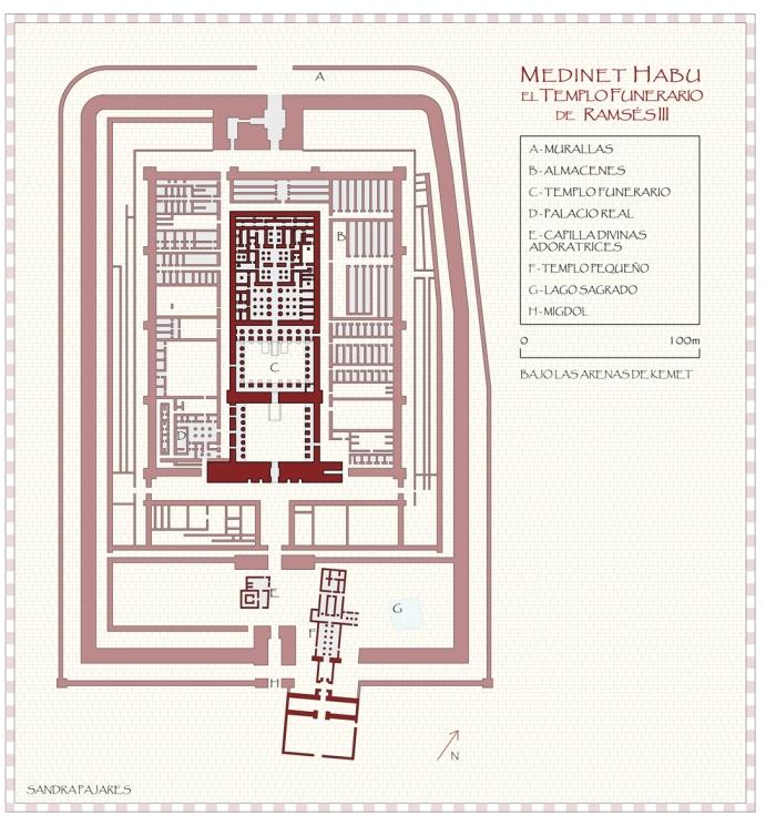 Medinet Habu, templo funerario Ramsés III, arquitectura antiguo Egipto, plano Sandra Pajares, Bajo las arenas de Kemet