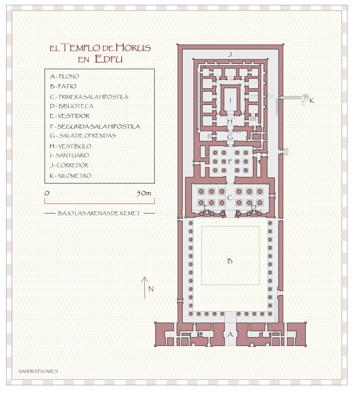 Planta del templo de Horus en Edfu, arquitectura antiguo Egipto, Bajo las arenas de Kemet