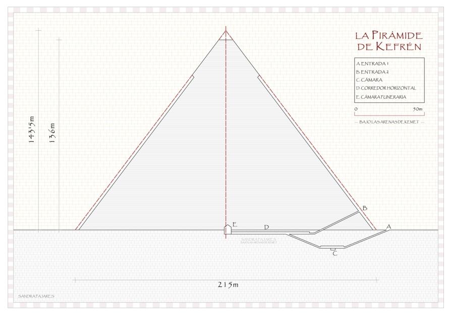Sección de la pirámide de Kefrén [Khaefre]. Complejo funerario de Kefrén [Khaefra]. Bajo las arenas de Kemet. Arquitectura antiguo Egipto