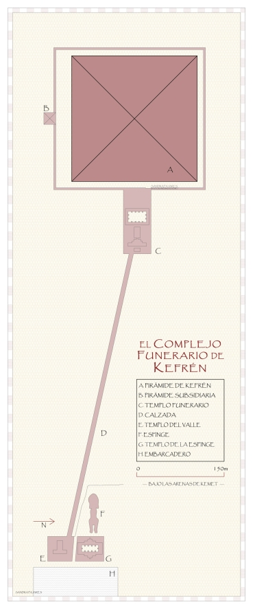 Planta del complejo funerario de Kefrén, la esfinge de Guiza. Bajo las arenas de Kemet. Arquitectura antiguo Egipto