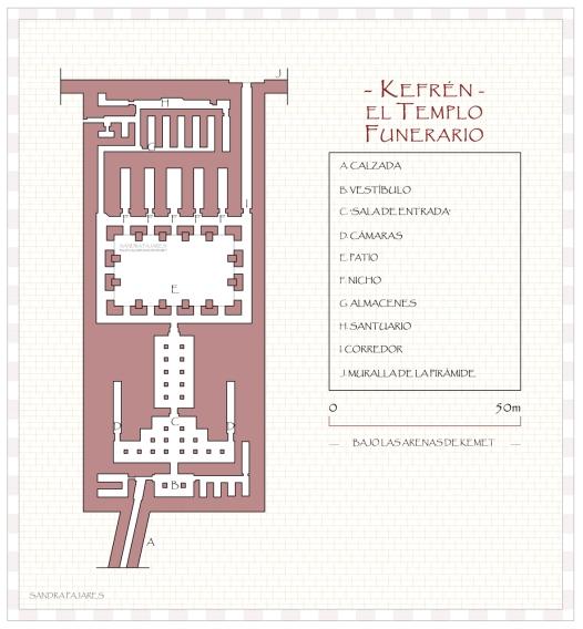 Templo funerario del complejo funerario de Kefrén [Khaefre]. Complejo funerario de Kefrén [Khaefra]. Bajo las arenas de Kemet. Arquitectura antiguo Egipto