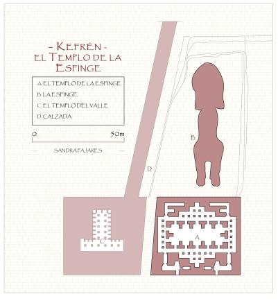 Planta del templo de la Esfinge de Guiza, Kefrén. Bajo las arenas de Kemet. Arquitectura antiguo Egipto